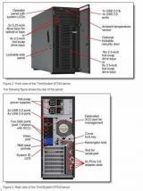 Lenovo ThinkSystem ST550 1x Silver 4210 10C 2.2GHz 85W/1x16GB/2x 480GB PM883 SSD 2,5