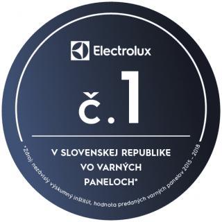 Electrolux EHF6343FOK - použité