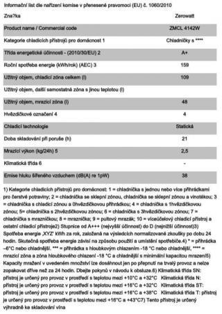 Zerowatt ZMCL 4142W - použité